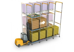 Stockage dynamique Cart Pushback PROVOST